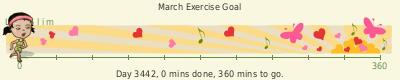 LilySlim Fitness goals tickers